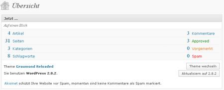 WordPress 2.8.2 auf 2.8.2 aktualisieren...
