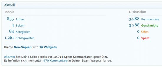 0 Spams gepseichert, Es befinden sich momentan 970 Kommentare in Deiner Spam-Warteschlange