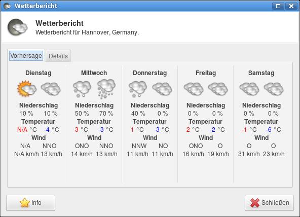 Wettervorhersage für die nächsten vier Tage