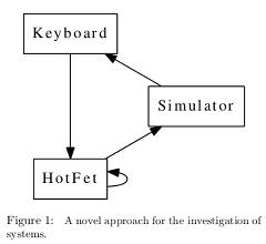 Ein diagramm aus dem artikel, den ich zu demozwecken generiert habe