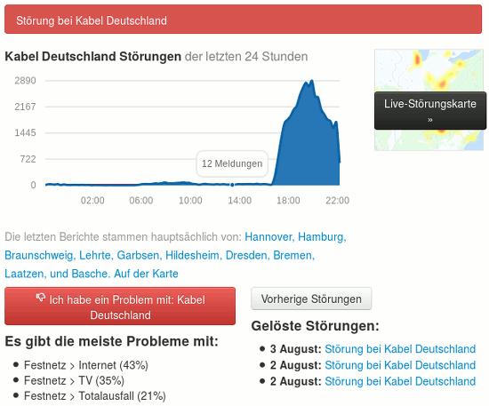 Störungen bei kabel deutschland in den letzten 24 stunden