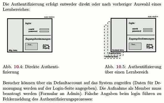Unbedingt erforderliche visualisierung einer anmeldemaske mit benutzer-ID und passwort