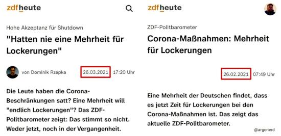 Zwei bildschirmfotos von ZDF heute nebeneinander gelegt. 26. märz 2021: 'Hohe Akzeptanz für Shutdown -- Hatten nie eine Mehrheit für Lockerungen -- Die Leute haben die Corona-Beschränkungen satt? Eine Mehrheit will endlich Lockerungen? Das ZDF-Politbarometer zeigt: Das stimmt so nicht. Weder jetzt, noch in der Vergangenheit'. 26. februar 2021: 'ZDF-Politbarometer -- Corona-Maßnahmen: Mehrheit für Lockerungen -- Eine Mehrheit der Deutschen findet, dass es jetzt Zeit für Lockerungen bei den Corona-Maßnahmen ist. Das zeigt das aktuelle ZDF-Politbarometer.